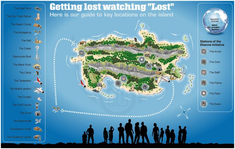 Hòn đảo nơi chuyến bay Oceanic 815 rơi và địa điểm các cơ sở của Tập đoàn DHARMA.